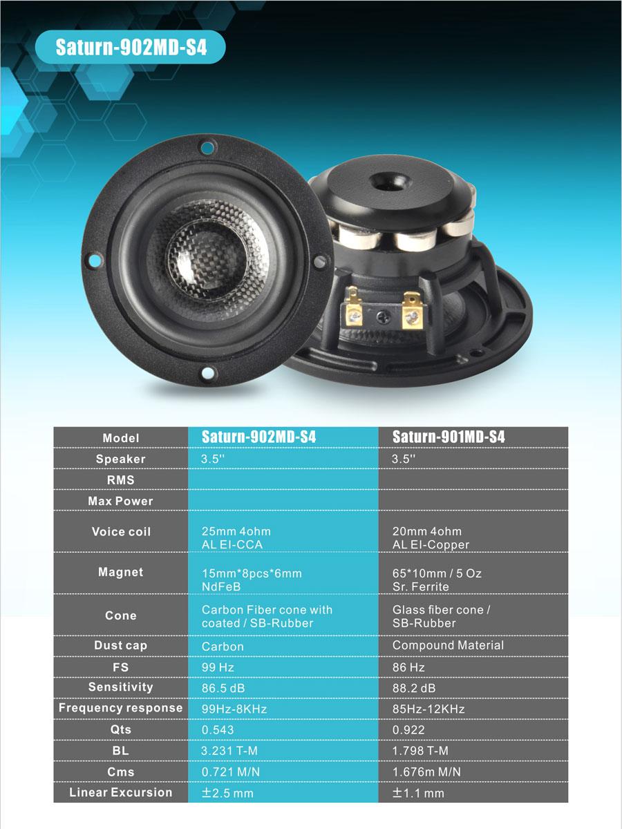 Saturn-902MD-S4