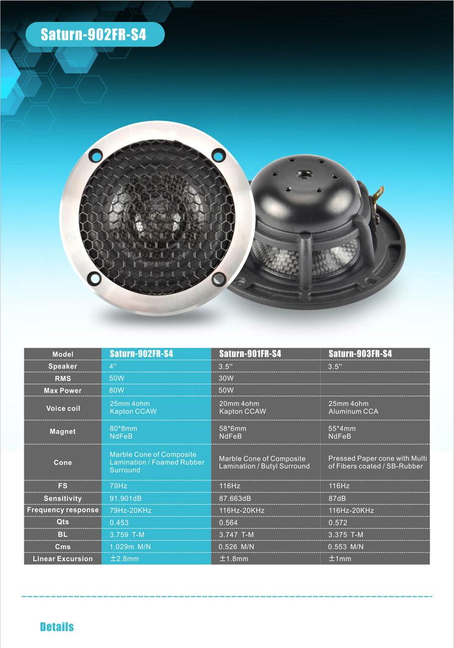 Saturn-902FR-S4
